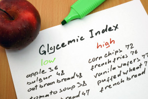examples of the glycemic index